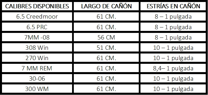 Calibres disponibles Proof Research Elevation MTR