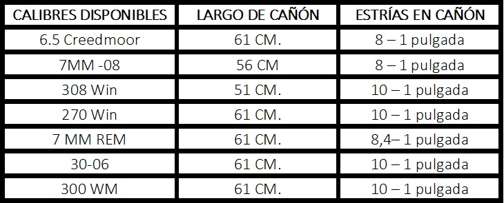 Calibres disponibles Proof Research Elevation
